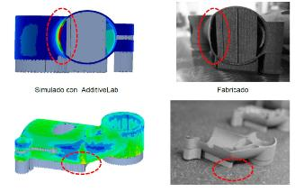 ADDITIVE-LAB: SOFTWARE DE SIMULACIÓN DEL PROCESO DE FABRICACIÓN AM EN METAL